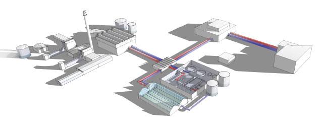 I ett lokalt fjärrvärmenät kan olika verksamheter dra nytta av varandras energiflöden och överskottsenergi.